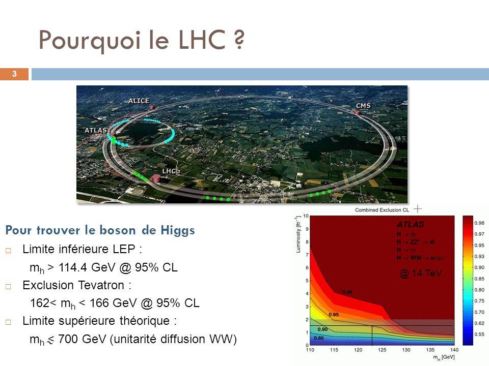Pourquoi le LHC ? 3 Pour trouver le boson de Higgs Limite inférieure LEP : m h > 114.4 GeV @ 95% CL Exclusion Tevatron : 162< m h < 166 GeV @ 95% CL L