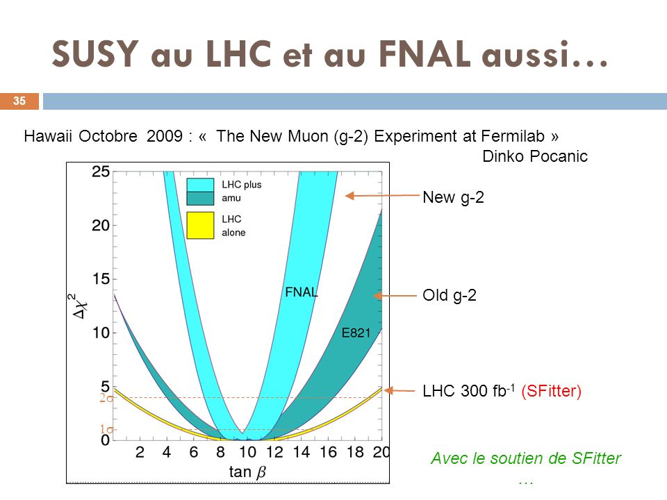 LHC 300 fb -1 (SFitter) New g-2 Hawaii Octobre 2009 : « The New Muon (g-2) Experiment at Fermilab » Dinko Pocanic Old g-2 35 SUSY au LHC et au FNAL au