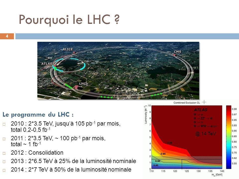 Pourquoi le LHC ? 4 Le programme du LHC : 2010 : 2*3.5 TeV, jusquà 105 pb -1 par mois, total 0.2-0.5 fb -1 2011 : 2*3.5 TeV, ~ 100 pb -1 par mois, tot