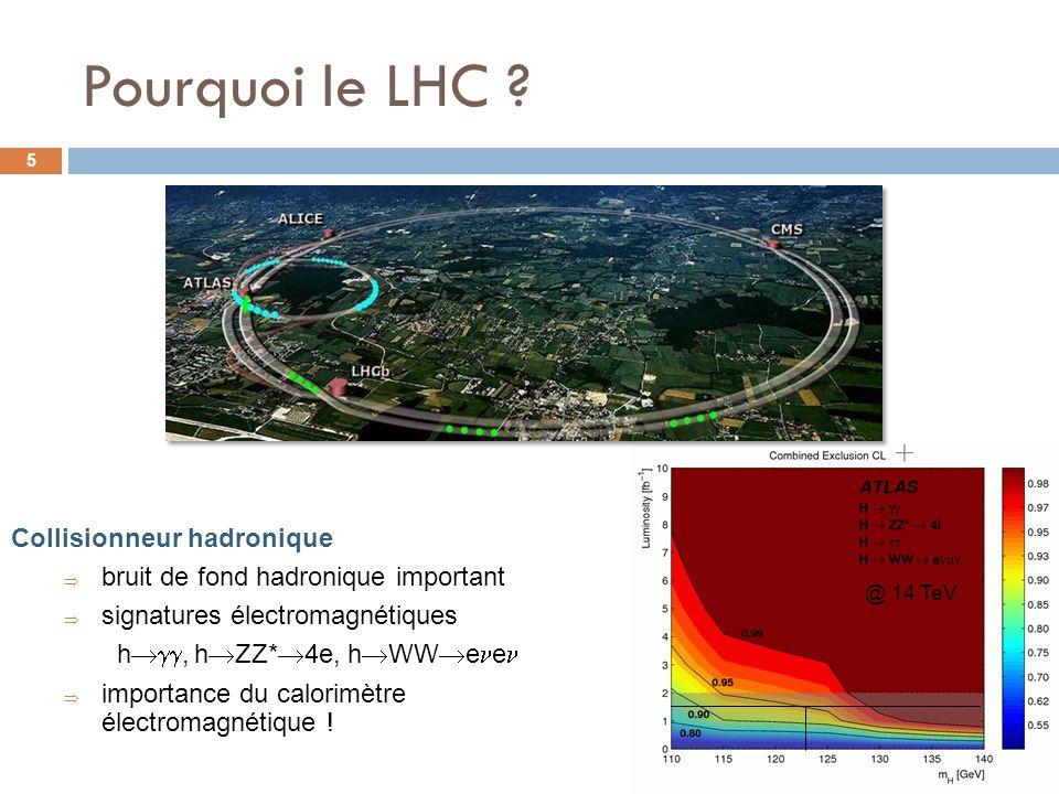 Pourquoi le LHC ? 5 @ 14 TeV Collisionneur hadronique bruit de fond hadronique important signatures électromagnétiques h, h ZZ* 4e, h WW e e importanc