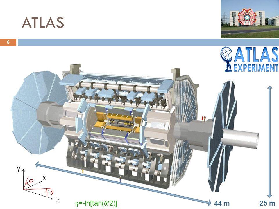 ATLAS 6 =-ln[tan( /2)] z x y 44 m 25 m