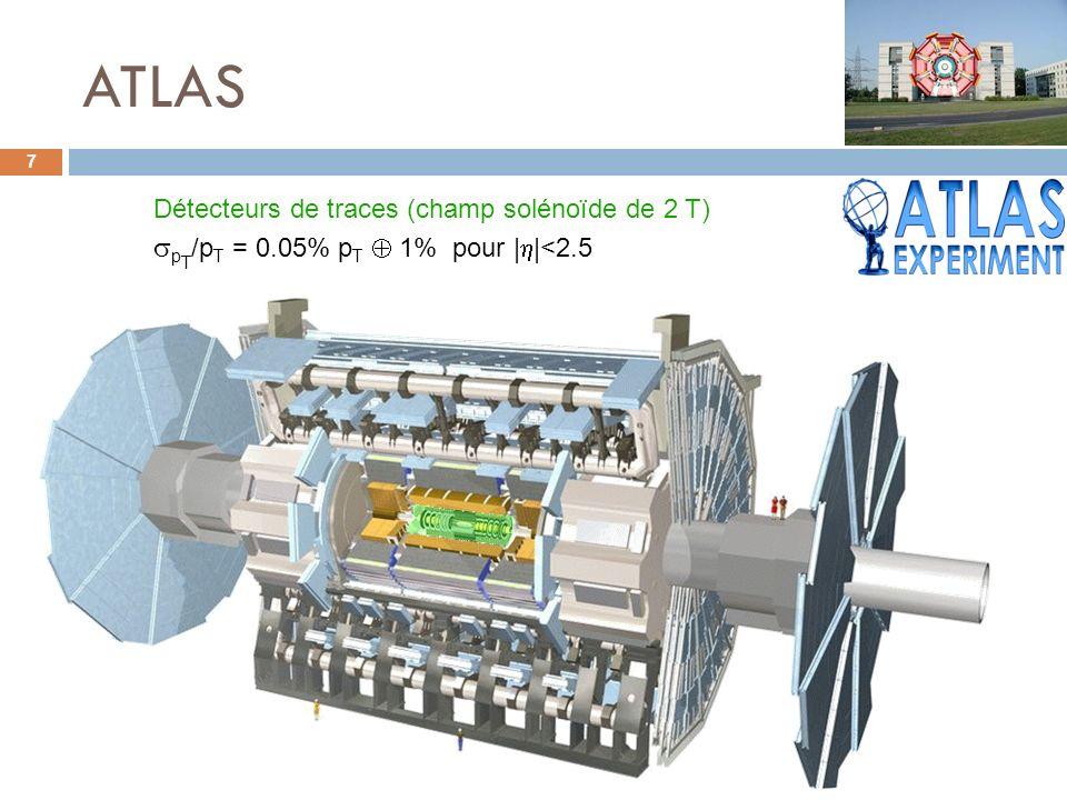 ATLAS 7 Détecteurs de traces (champ solénoïde de 2 T) p T /p T = 0.05% p T 1% pour | |<2.5