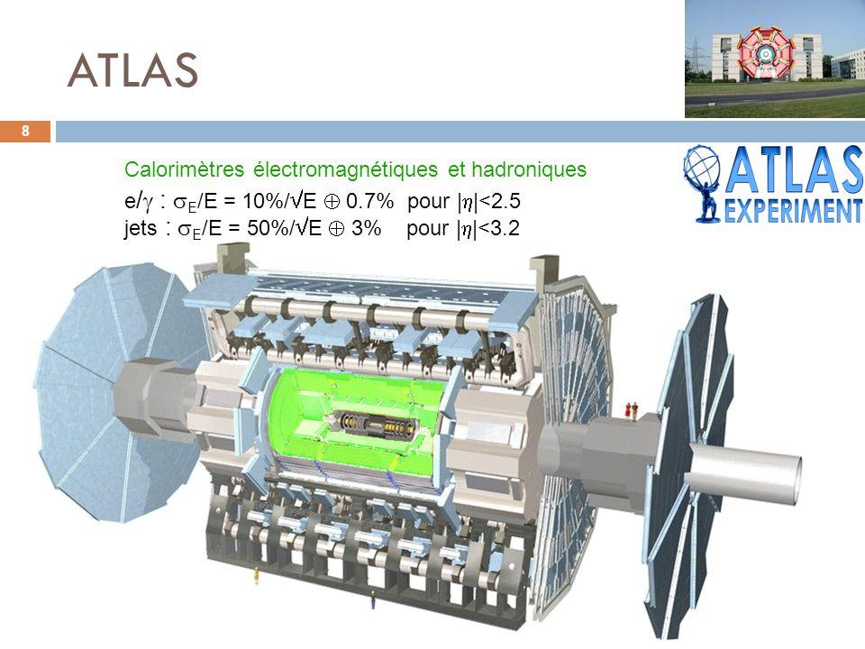 ATLAS 8 Calorimètres électromagnétiques et hadroniques e / : E /E = 10%/ E 0.7% pour | |<2.5 jets : E /E = 50%/ E 3% pour | |<3.2