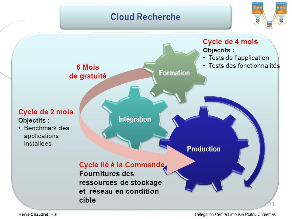 Hébergement MV : cycle production Production Intégration 6 Mois de gratuité Hervé Chaudret RSI Délégation Centre Limousin Poitou-Charentes Formation 1