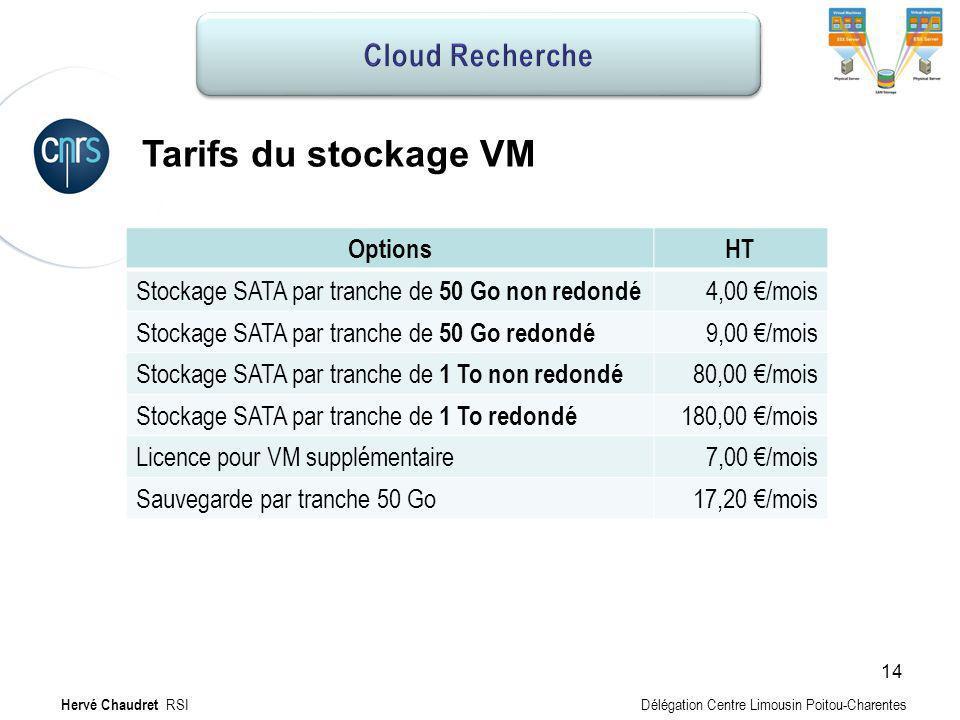 Hébergement MV : Tarifs Tarifs du stockage VM Hervé Chaudret RSI Délégation Centre Limousin Poitou-Charentes OptionsHT Stockage SATA par tranche de 50