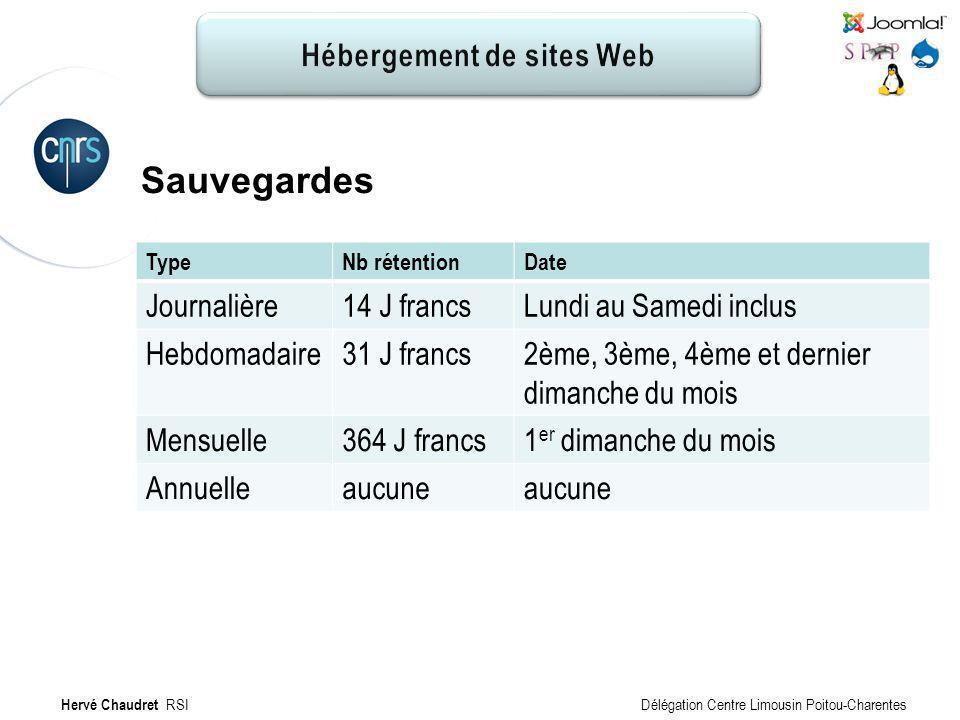 Hébergement de site Web : Sauvegardes Sauvegardes TypeNb rétentionDate Journalière14 J francsLundi au Samedi inclus Hebdomadaire31 J francs2ème, 3ème,