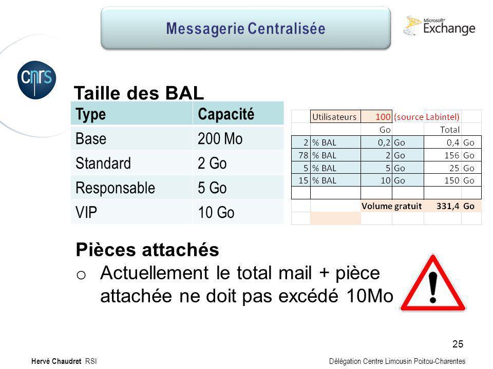 Messagerie Centralisée : Taille BAL Taille des BAL TypeCapacité Base200 Mo Standard2 Go Responsable5 Go VIP10 Go Pièces attachés o Actuellement le tot
