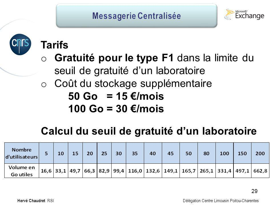Messagerie Centralisée : Tarifs Tarifs o Gratuité pour le type F1 dans la limite du seuil de gratuité dun laboratoire o Coût du stockage supplémentair
