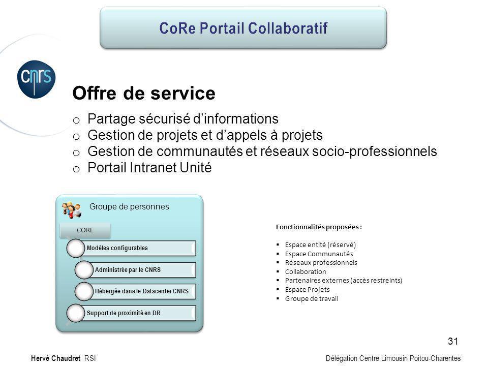 CoRe Portail collaboratif : Offre Offre de service o Partage sécurisé dinformations o Gestion de projets et dappels à projets o Gestion de communautés