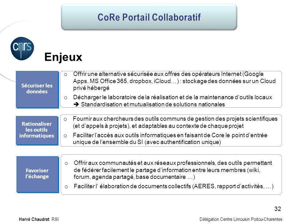 CoRe Portail collaboratif : Enjeux Enjeux Hervé Chaudret RSI Délégation Centre Limousin Poitou-Charentes 32 o Fournir aux chercheurs des outils commun
