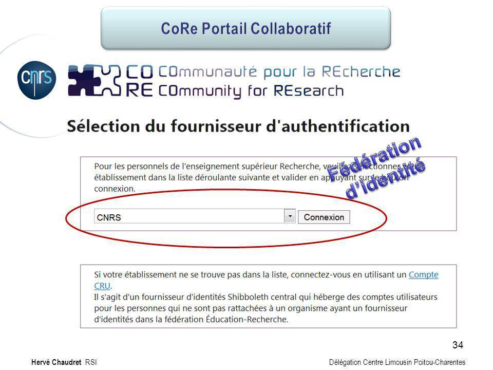 CoRe Portail collaboratif : authentification Fédération Identité Hervé Chaudret RSI Délégation Centre Limousin Poitou-Charentes 34