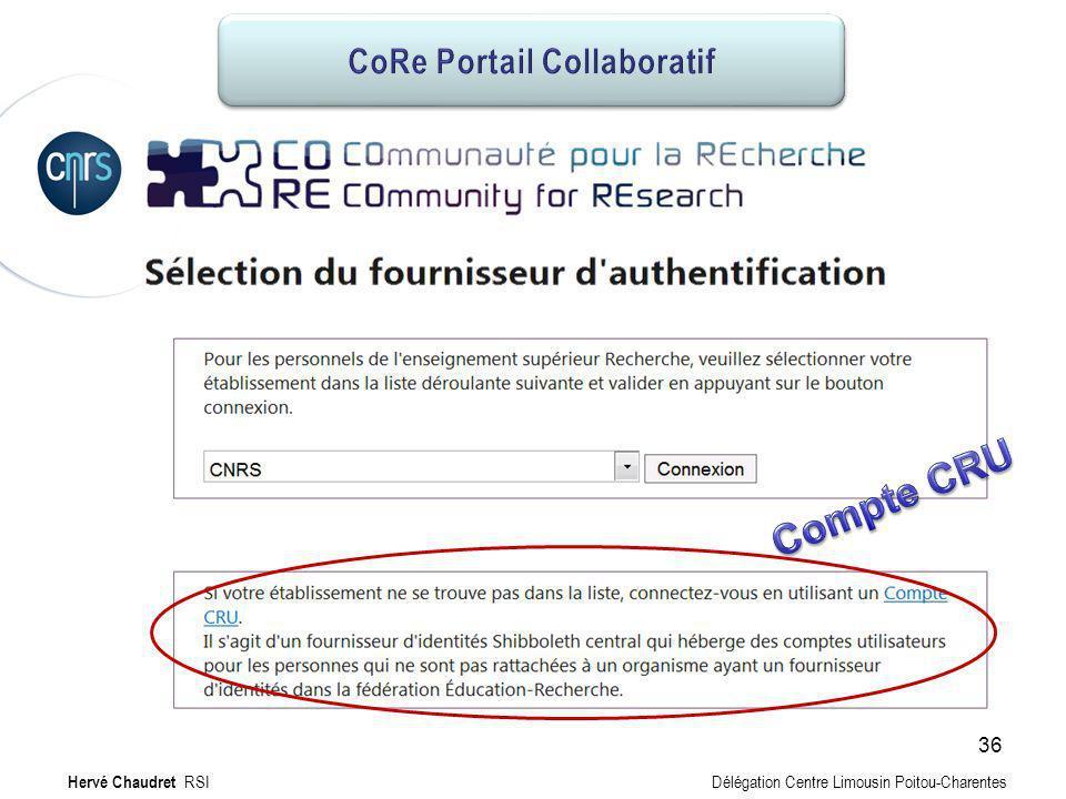 CoRe Portail collaboratif : authentification Fédération Identité Hervé Chaudret RSI Délégation Centre Limousin Poitou-Charentes 36
