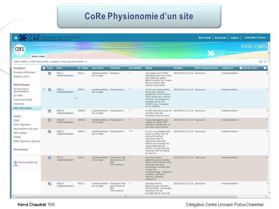 CoRe Physionomie de PMA Hervé Chaudret RSI Délégation Centre Limousin Poitou-Charentes 41