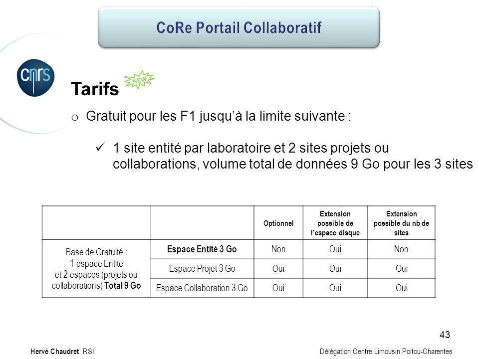 CoRe Portail collaboratif : Tarifs Tarifs o Gratuit pour les F1 jusquà la limite suivante : 1 site entité par laboratoire et 2 sites projets ou collab