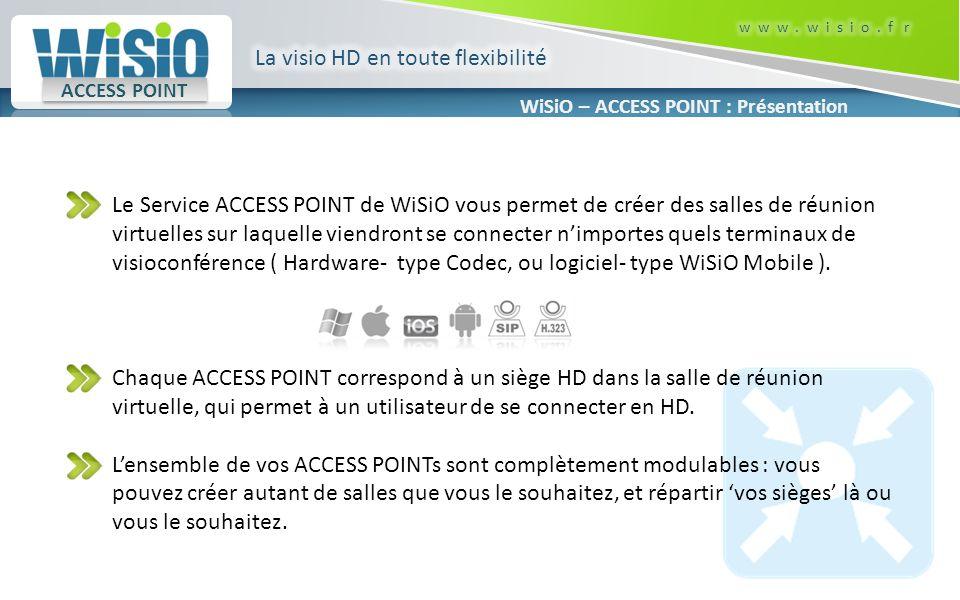 WiSiO – ACCESS POINT : Présentation ACCESS POINT Le Service ACCESS POINT de WiSiO vous permet de créer des salles de réunion virtuelles sur laquelle viendront se connecter nimportes quels terminaux de visioconférence ( Hardware- type Codec, ou logiciel- type WiSiO Mobile ).