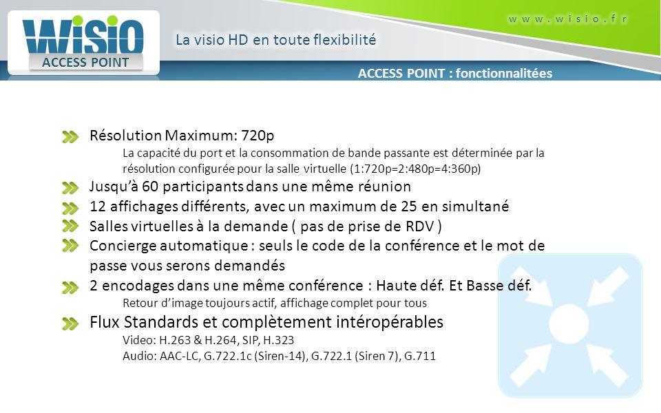 ACCESS POINT : fonctionnalitées ACCESS POINT Résolution Maximum: 720p La capacité du port et la consommation de bande passante est déterminée par la résolution configurée pour la salle virtuelle (1:720p=2:480p=4:360p) Jusquà 60 participants dans une même réunion 12 affichages différents, avec un maximum de 25 en simultané Salles virtuelles à la demande ( pas de prise de RDV ) Concierge automatique : seuls le code de la conférence et le mot de passe vous serons demandés 2 encodages dans une même conférence : Haute déf.
