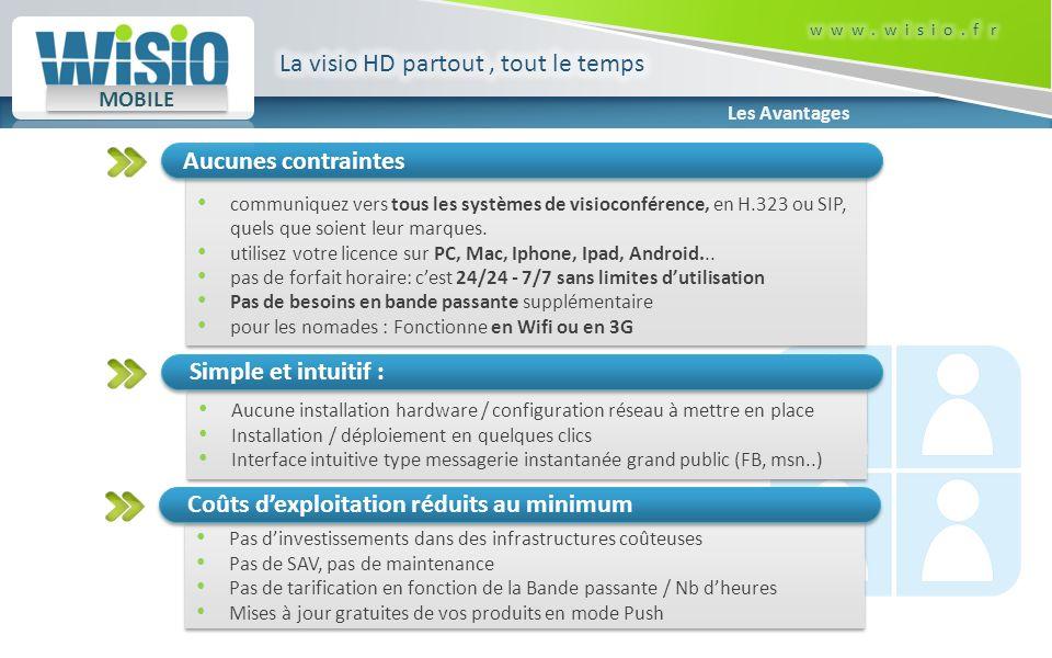 WiSiO – RECORD: Présentation RECORD http://record.wisio.fr