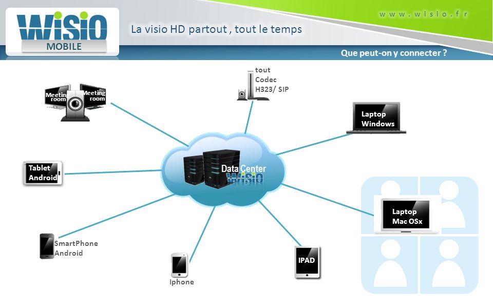 WISIO RECORD: Points Clés RECORD Possibilité de télécharger et uploader des vidéos sur votre plateforme Chaque enregistrement est redimensionné en plusieurs résolutions Streaming de vos réunions pour élargir votre auditoire en live .