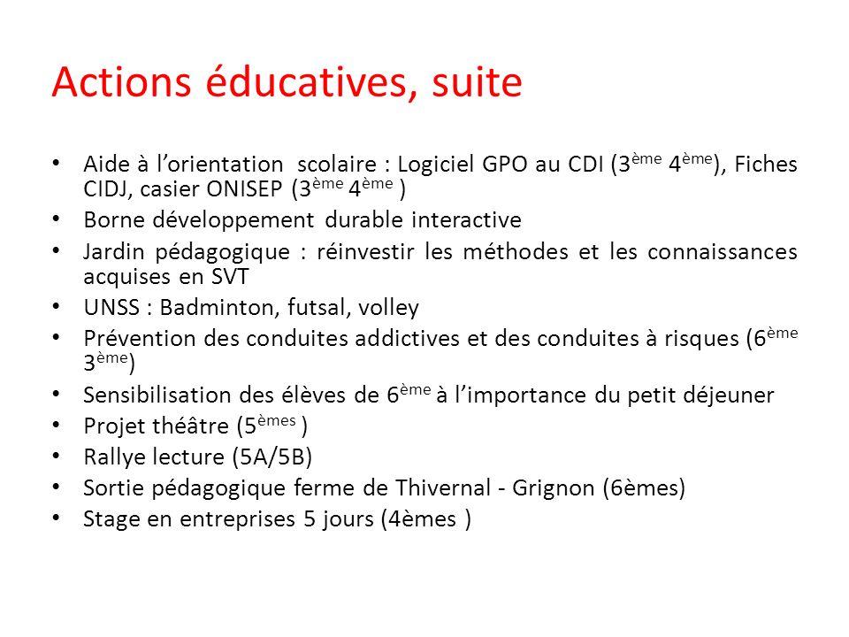 Actions éducatives, suite Aide à lorientation scolaire : Logiciel GPO au CDI (3 ème 4 ème ), Fiches CIDJ, casier ONISEP (3 ème 4 ème ) Borne développe