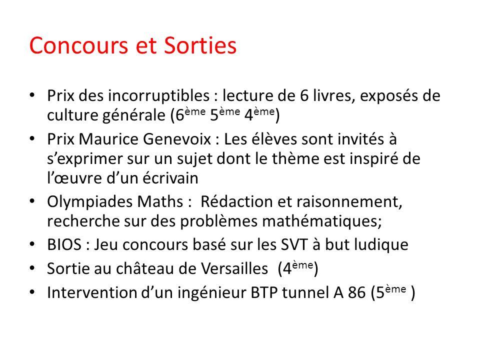 Concours et Sorties Prix des incorruptibles : lecture de 6 livres, exposés de culture générale (6 ème 5 ème 4 ème ) Prix Maurice Genevoix : Les élèves