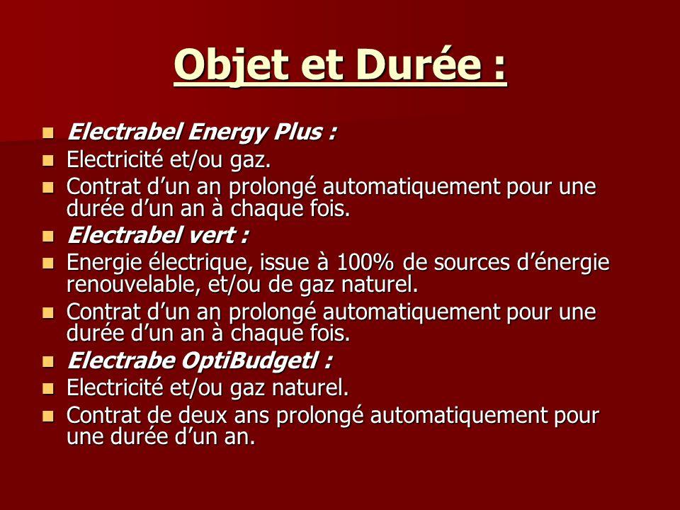 Objet et Durée : Electrabel Energy Plus : Electrabel Energy Plus : Electricité et/ou gaz. Electricité et/ou gaz. Contrat dun an prolongé automatiqueme