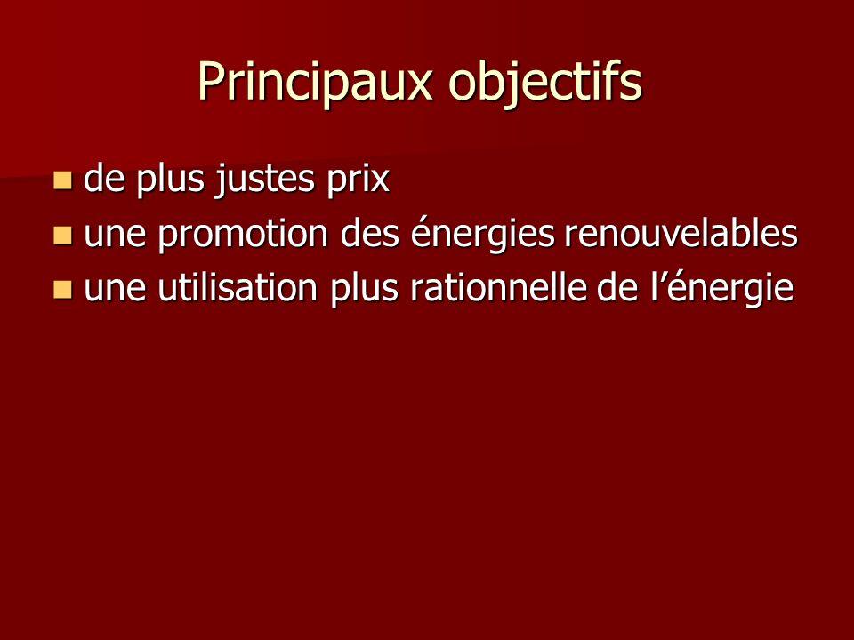 Principaux objectifs Principaux objectifs de plus justes prix de plus justes prix une promotion des énergies renouvelables une promotion des énergies renouvelables une utilisation plus rationnelle de lénergie une utilisation plus rationnelle de lénergie