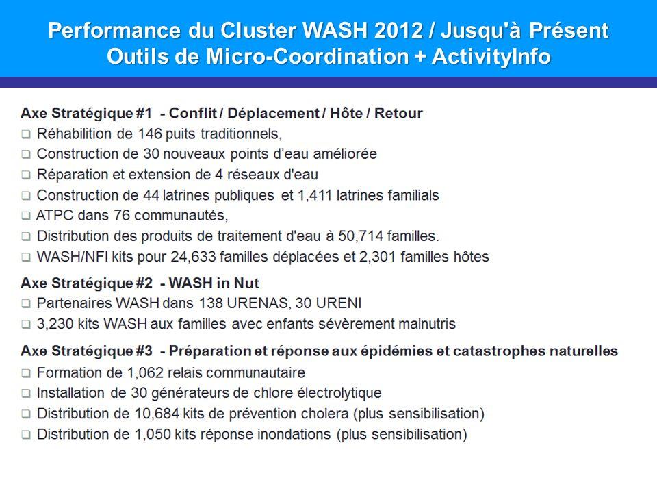 Performance du secteur / cluster 5