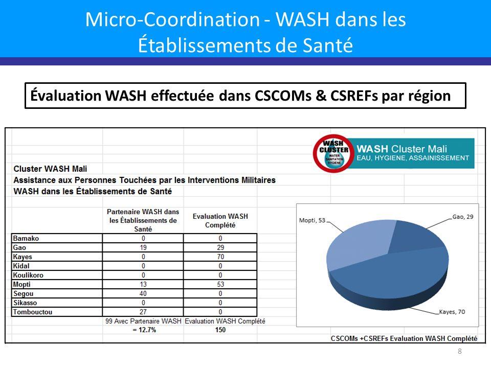 Micro-Coordination - WASH dans les Établissements de Santé 8 Évaluation WASH effectuée dans CSCOMs & CSREFs par région