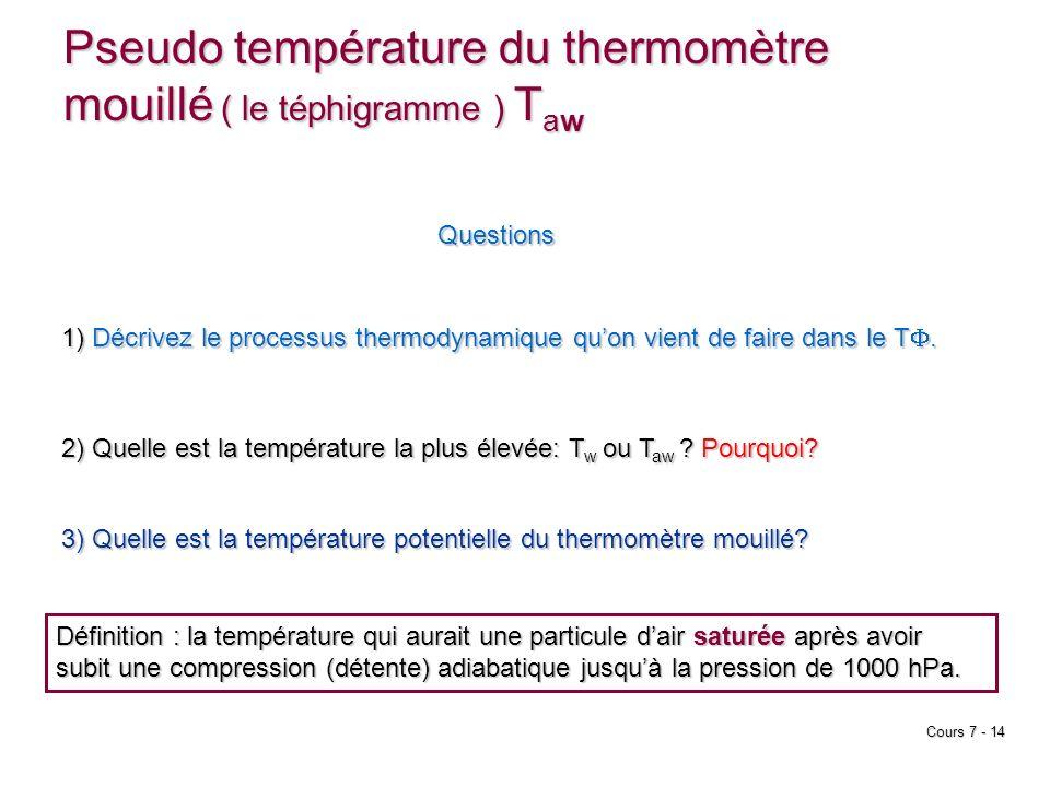 Cours 7 - 14 Pseudo température du thermomètre mouillé ( le téphigramme ) T aw Questions 1) Décrivez le processus thermodynamique quon vient de faire
