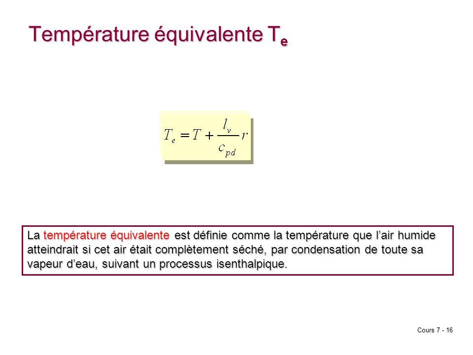 Cours 7 - 16 Température équivalente T e La température équivalente est définie comme la température que lair humide atteindrait si cet air était comp