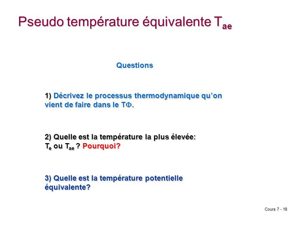 Cours 7 - 18 Pseudo température équivalente T ae Questions 1) Décrivez le processus thermodynamique quon vient de faire dans le T. 2) Quelle est la te