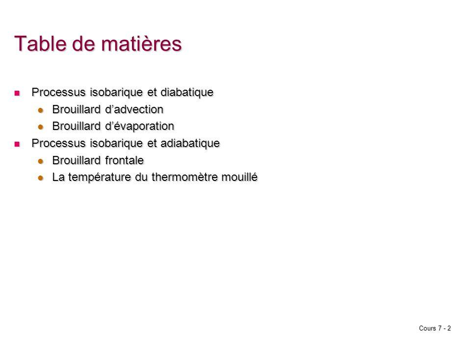 Cours 7 - 2 Table de matières Processus isobarique et diabatique Processus isobarique et diabatique Brouillard dadvection Brouillard dadvection Brouil