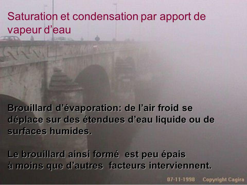 Cours 8 - 3 Brouillard dévaporation: de lair froid se déplace sur des étendues deau liquide ou de surfaces humides. Le brouillard ainsi formé est peu