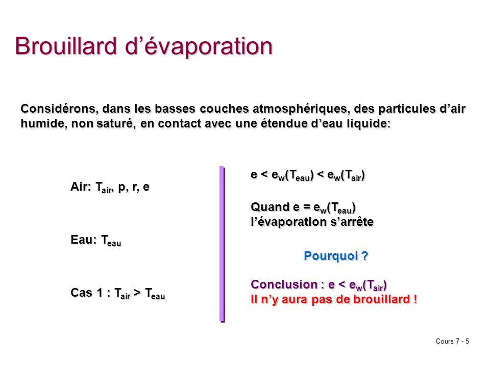 Cours 7 - 6 Brouillard dévaporation Air: T air, p, r, e Eau: T eau e < e w (T air ) < e w (T eau ) Cas 2 : T air < T eau Lair devient saturé quand e = e w (T air ) < e w (T eau ) Lévaporation continue, puisque il y a un gradient de pression de vapeur.