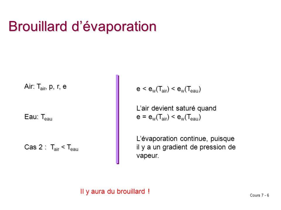 Cours 7 - 6 Brouillard dévaporation Air: T air, p, r, e Eau: T eau e < e w (T air ) < e w (T eau ) Cas 2 : T air < T eau Lair devient saturé quand e =
