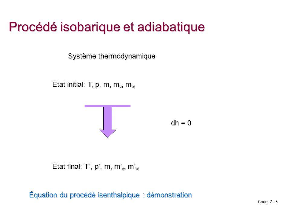 Cours 7 - 8 Procédé isobarique et adiabatique Système thermodynamique État initial: T, p, m, m v, m w État final: T, p, m, m v, m w dh = 0 Équation du