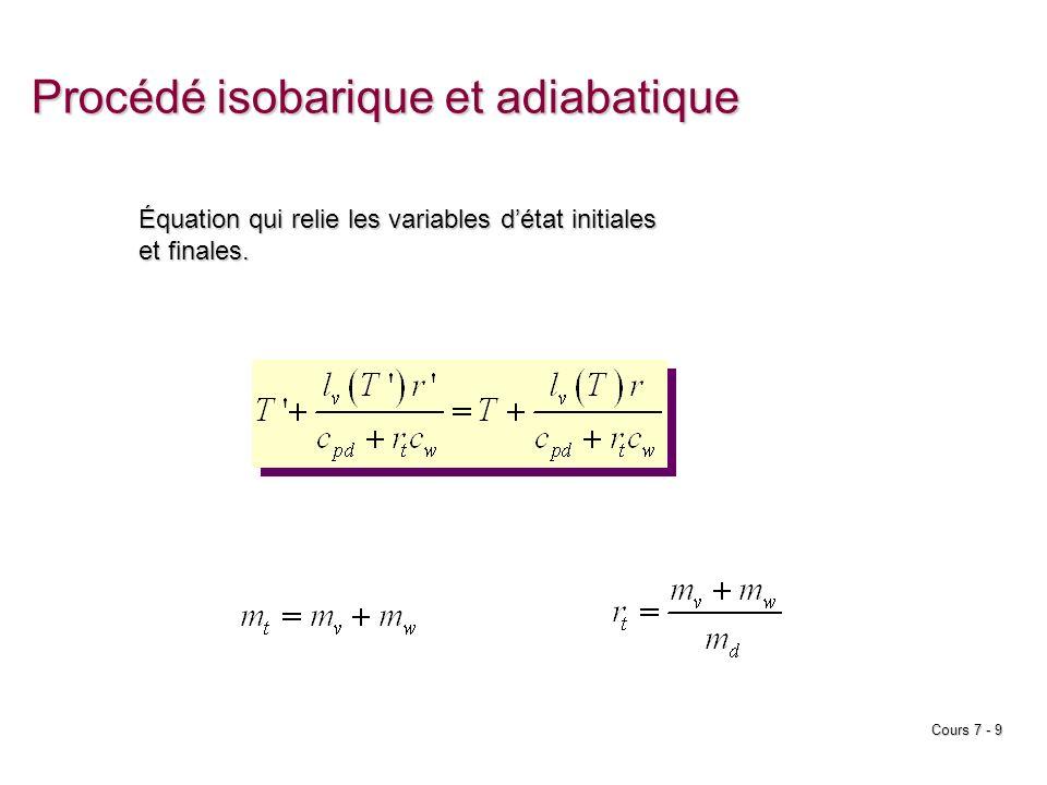 Cours 7 - 9 Procédé isobarique et adiabatique Équation qui relie les variables détat initiales et finales.