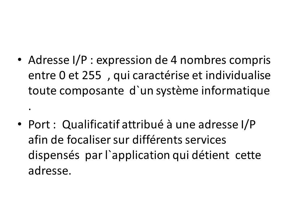 Adresse I/P : expression de 4 nombres compris entre 0 et 255, qui caractérise et individualise toute composante d`un système informatique. Port : Qual