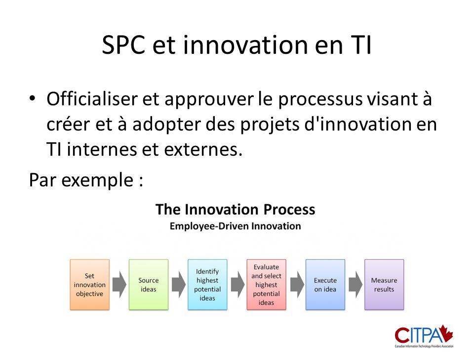 SPC et innovation en TI Officialiser et approuver le processus visant à créer et à adopter des projets d'innovation en TI internes et externes. Par ex