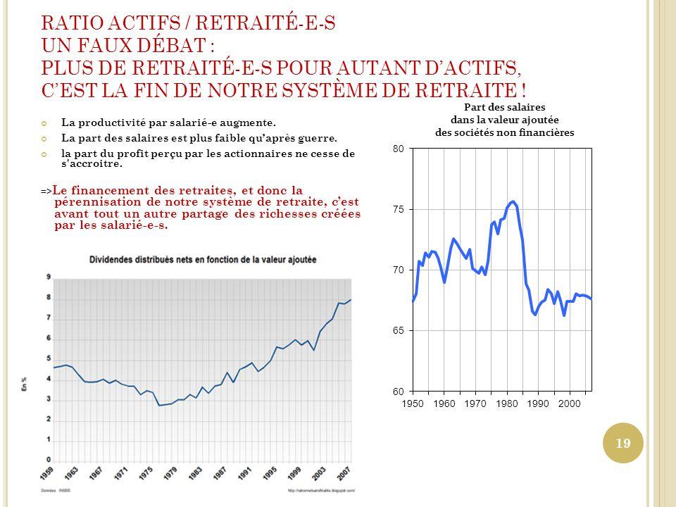 RATIO ACTIFS / RETRAITÉ-E-S UN FAUX DÉBAT : PLUS DE RETRAITÉ-E-S POUR AUTANT DACTIFS, CEST LA FIN DE NOTRE SYSTÈME DE RETRAITE ! 19 La productivité pa