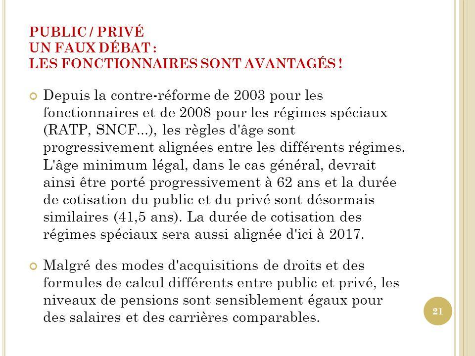 PUBLIC / PRIVÉ UN FAUX DÉBAT : LES FONCTIONNAIRES SONT AVANTAGÉS ! Depuis la contre-réforme de 2003 pour les fonctionnaires et de 2008 pour les régime