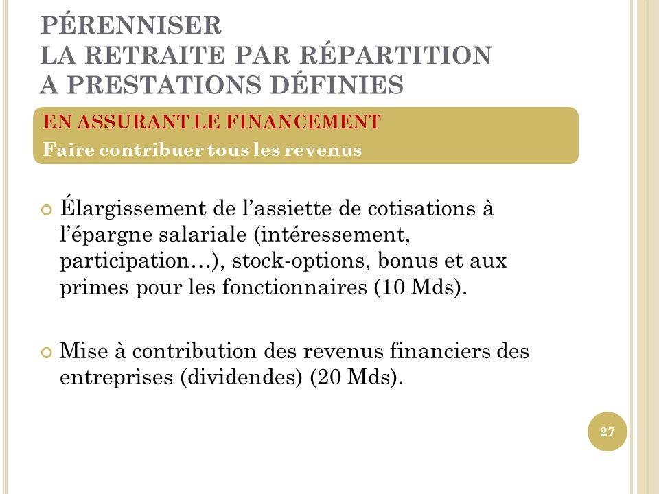 PÉRENNISER LA RETRAITE PAR RÉPARTITION A PRESTATIONS DÉFINIES Élargissement de lassiette de cotisations à lépargne salariale (intéressement, participa