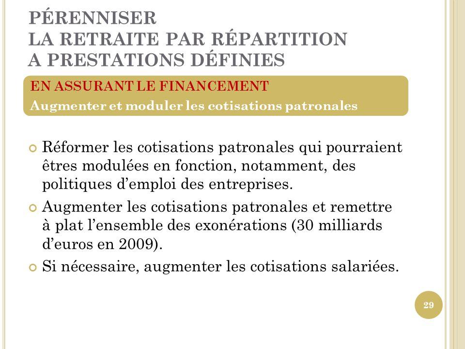 PÉRENNISER LA RETRAITE PAR RÉPARTITION A PRESTATIONS DÉFINIES Réformer les cotisations patronales qui pourraient êtres modulées en fonction, notamment