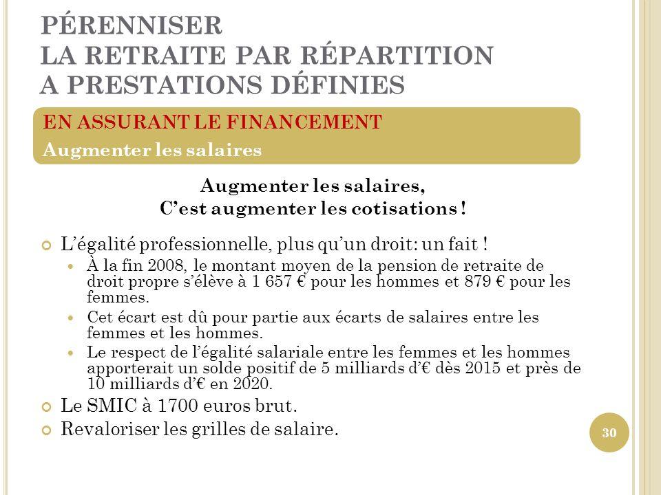 PÉRENNISER LA RETRAITE PAR RÉPARTITION A PRESTATIONS DÉFINIES Augmenter les salaires, Cest augmenter les cotisations ! Légalité professionnelle, plus