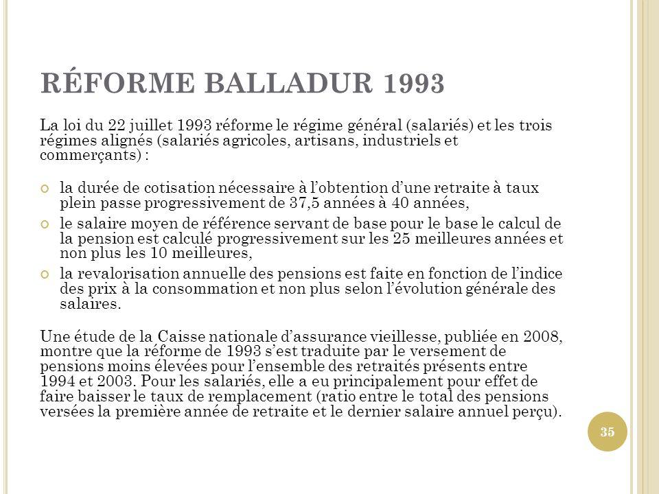 RÉFORME BALLADUR 1993 La loi du 22 juillet 1993 réforme le régime général (salariés) et les trois régimes alignés (salariés agricoles, artisans, indus