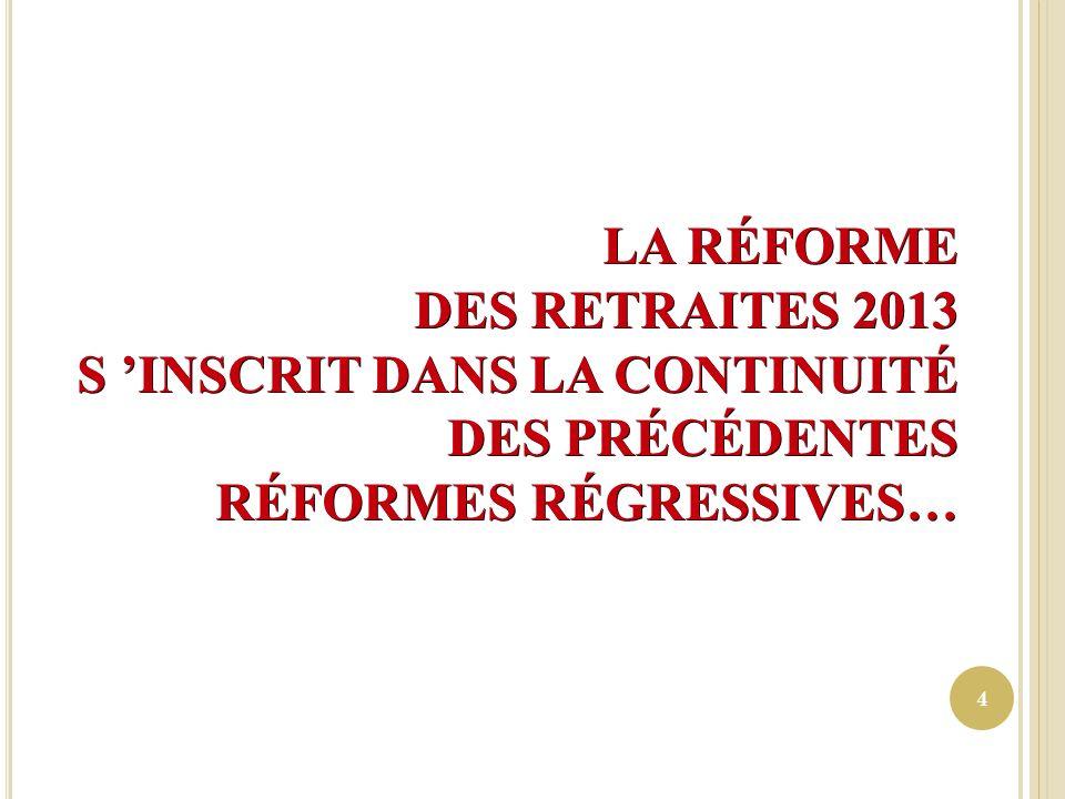 LA RÉFORME DES RETRAITES 2013 S INSCRIT DANS LA CONTINUITÉ DES PRÉCÉDENTES RÉFORMES RÉGRESSIVES… 4