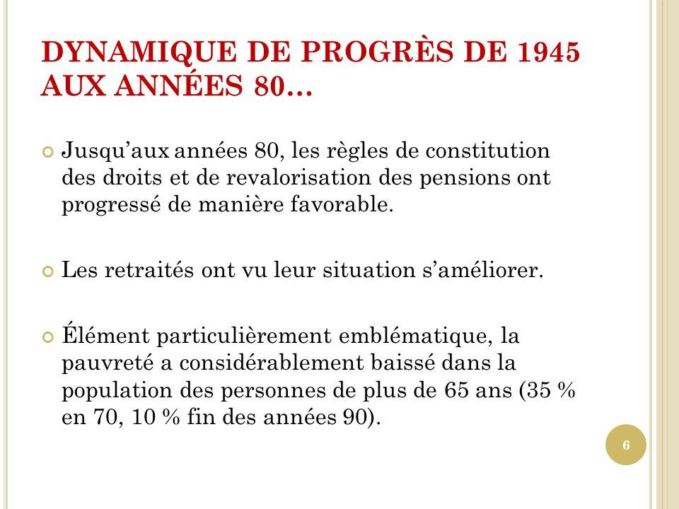 DYNAMIQUE DE PROGRÈS DE 1945 AUX ANNÉES 80… Jusquaux années 80, les règles de constitution des droits et de revalorisation des pensions ont progressé