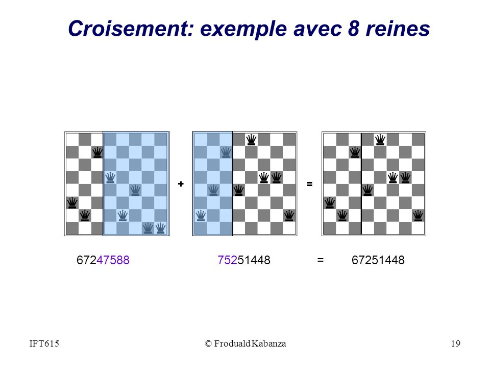 © Froduald Kabanza19IFT615 Croisement: exemple avec 8 reines 672475887525144867251448=