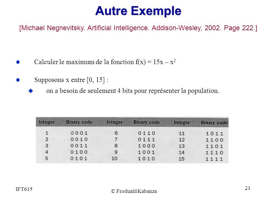 IFT615 © Froduald Kabanza 21 Autre Exemple l Calculer le maximum de la fonction f(x) = 15x – x 2 l Supposons x entre [0, 15] : u on a besoin de seulem