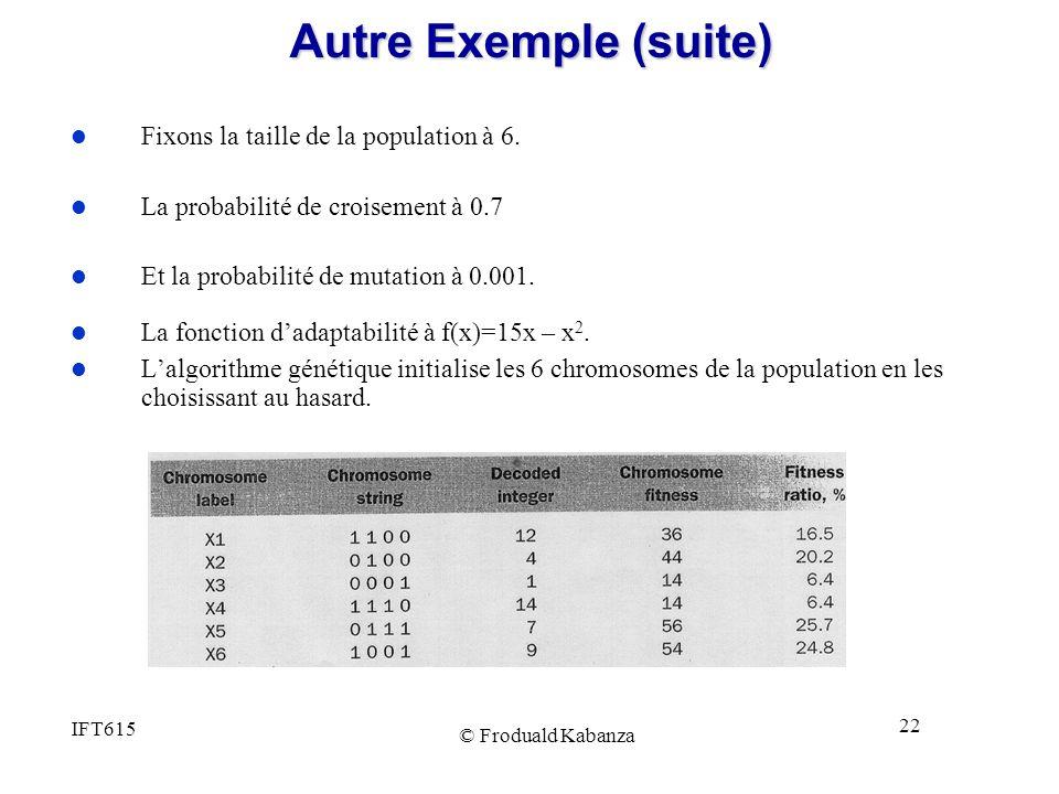 IFT615 © Froduald Kabanza 22 Autre Exemple (suite) l Fixons la taille de la population à 6. l La probabilité de croisement à 0.7 l Et la probabilité d